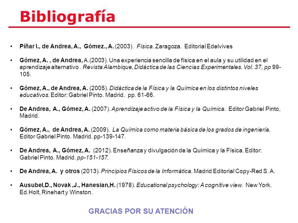 Bibliografía GRACIAS POR SU ATENCIÓN
