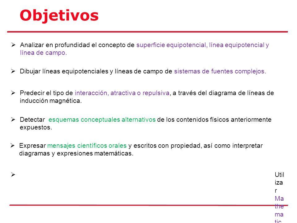 ObjetivosAnalizar en profundidad el concepto de superficie equipotencial, línea equipotencial y línea de campo.