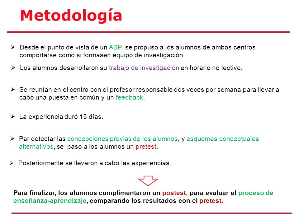 MetodologíaDesde el punto de vista de un ABP, se propuso a los alumnos de ambos centros comportarse como si formasen equipo de investigación.