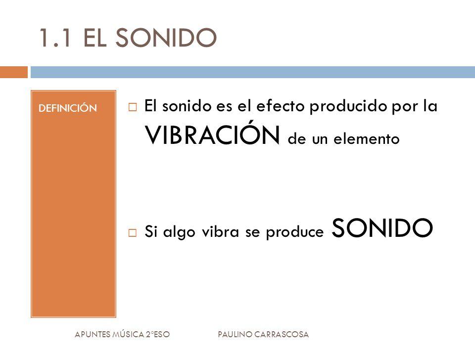 1.1 EL SONIDODEFINICIÓN. El sonido es el efecto producido por la VIBRACIÓN de un elemento. Si algo vibra se produce SONIDO.