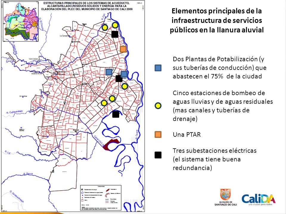 Elementos principales de la infraestructura de servicios públicos en la llanura aluvial