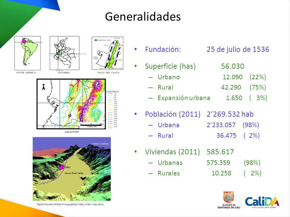 Generalidades Fundación: 25 de julio de 1536 Superficie (has) 56.030