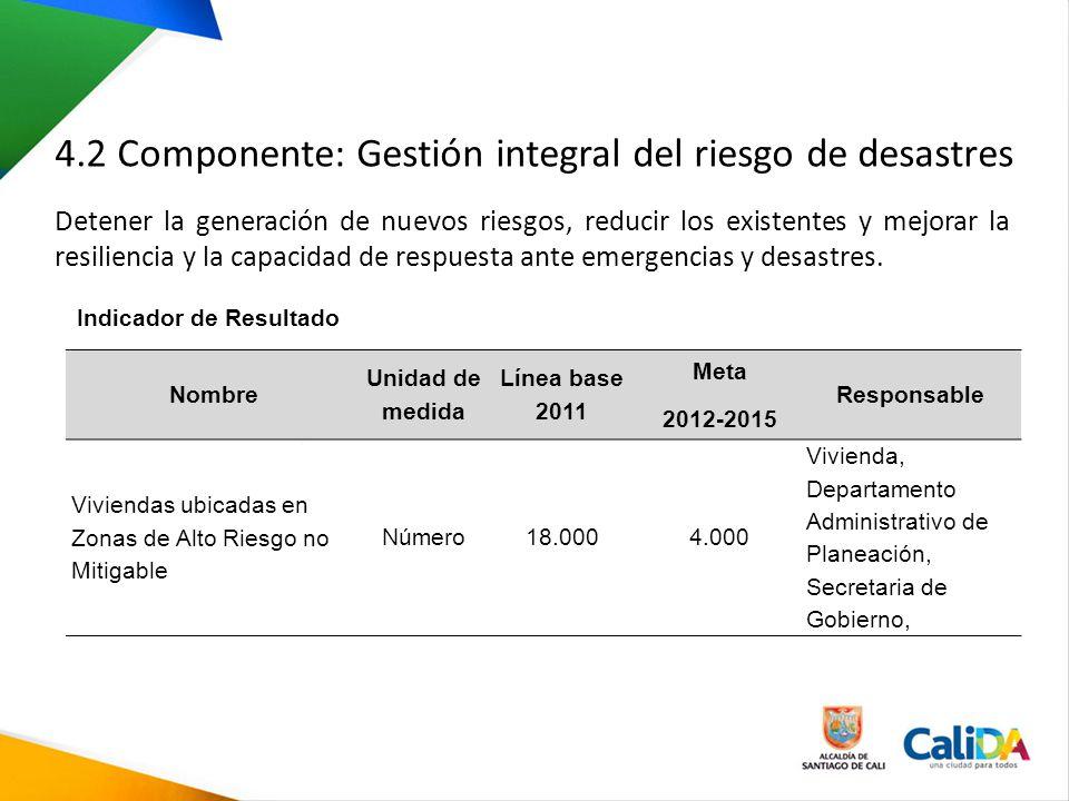 4.2 Componente: Gestión integral del riesgo de desastres
