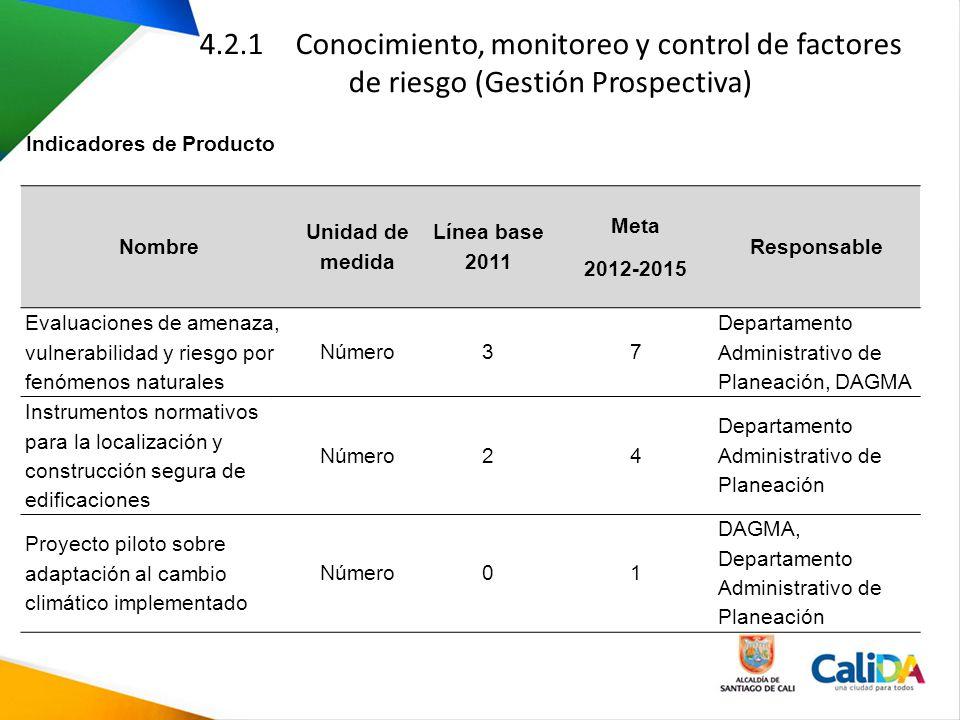 4.2.1 Conocimiento, monitoreo y control de factores de riesgo (Gestión Prospectiva)