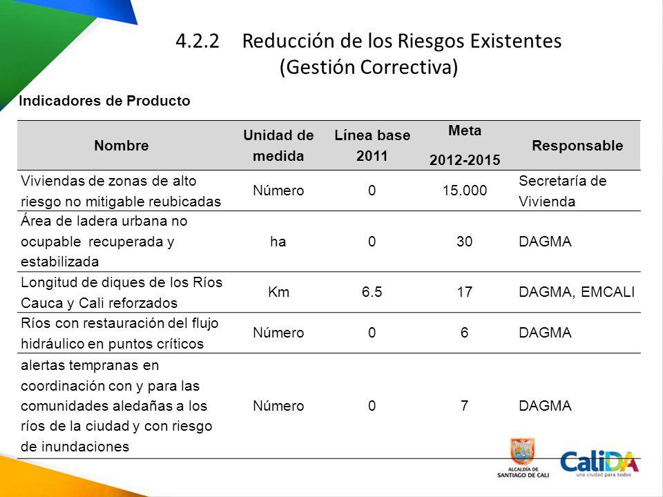 4.2.2 Reducción de los Riesgos Existentes