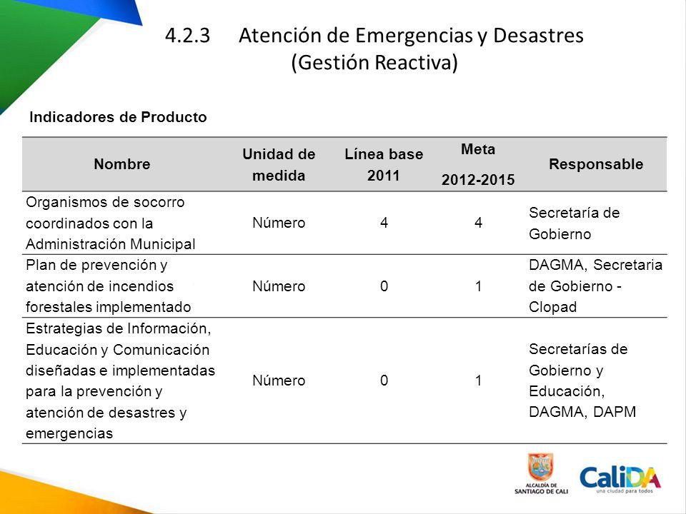 4.2.3 Atención de Emergencias y Desastres (Gestión Reactiva)