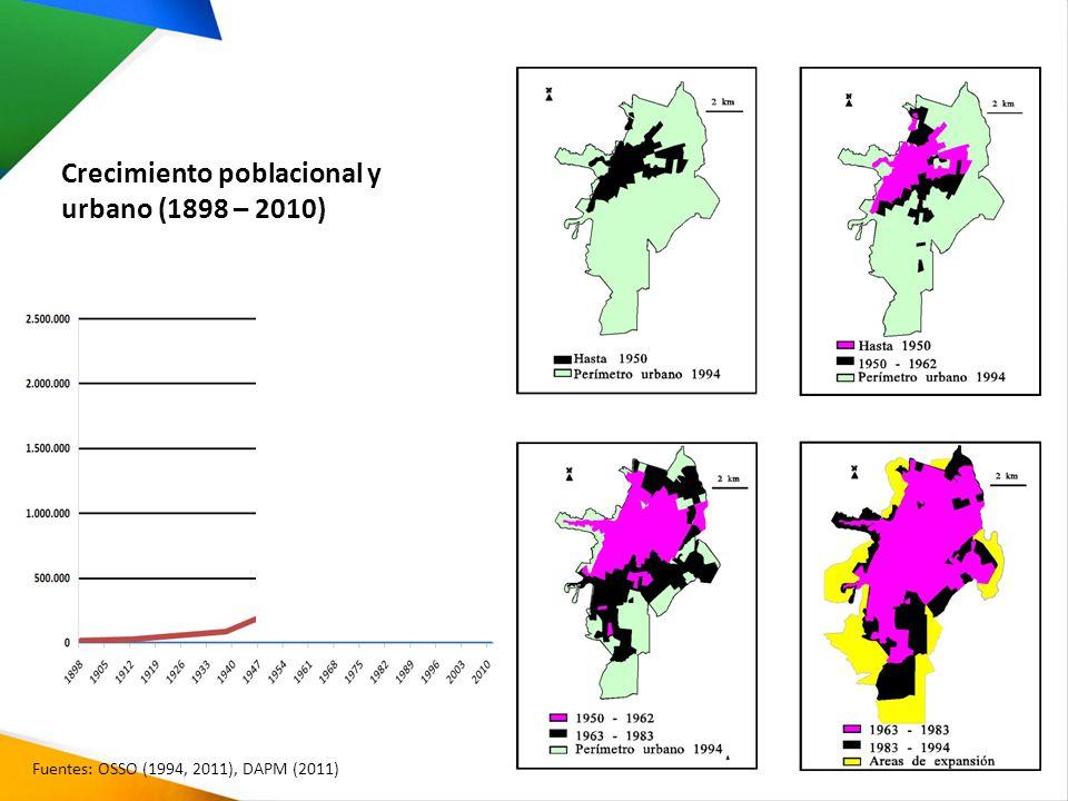 Crecimiento poblacional y urbano (1898 – 2010)