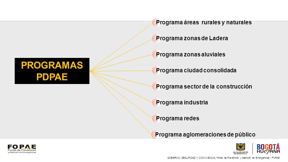 PROGRAMAS PDPAE Programa áreas rurales y naturales