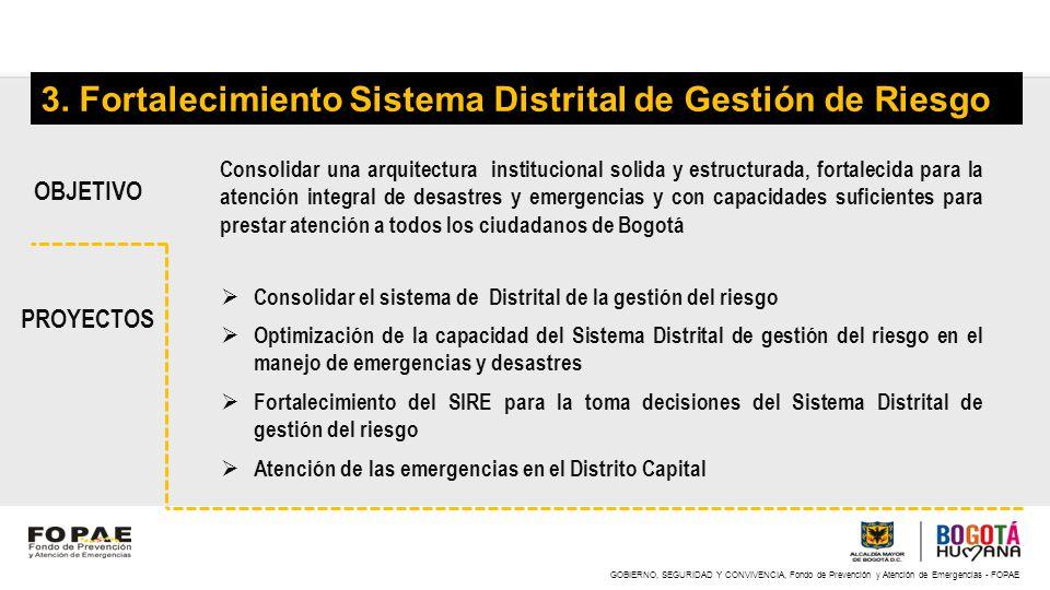3. Fortalecimiento Sistema Distrital de Gestión de Riesgo