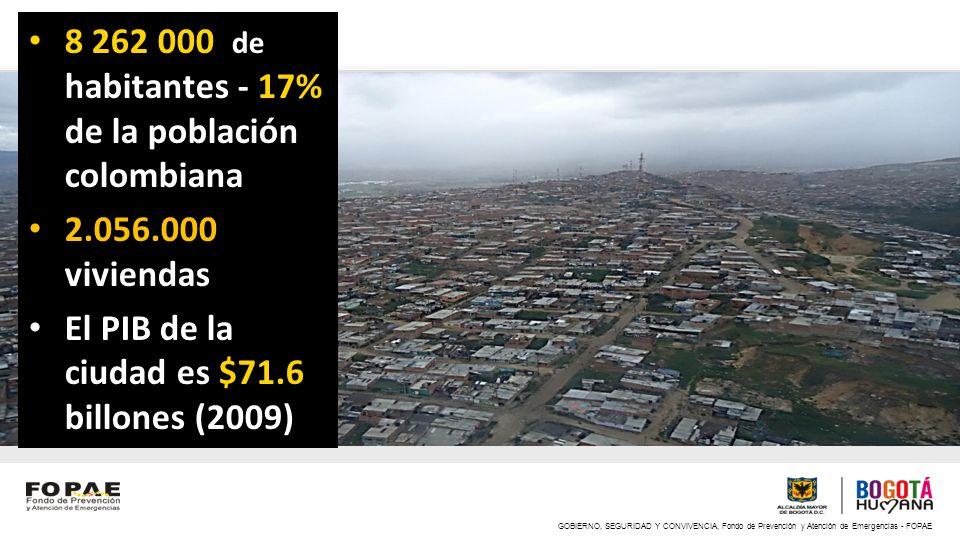 8 262 000 de habitantes - 17% de la población colombiana