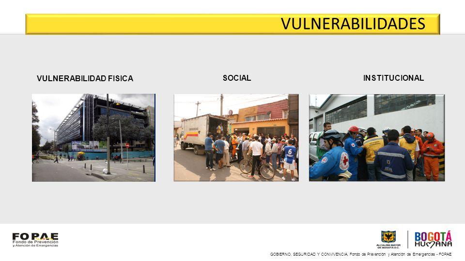 VULNERABILIDADES VULNERABILIDAD FISICA SOCIAL INSTITUCIONAL