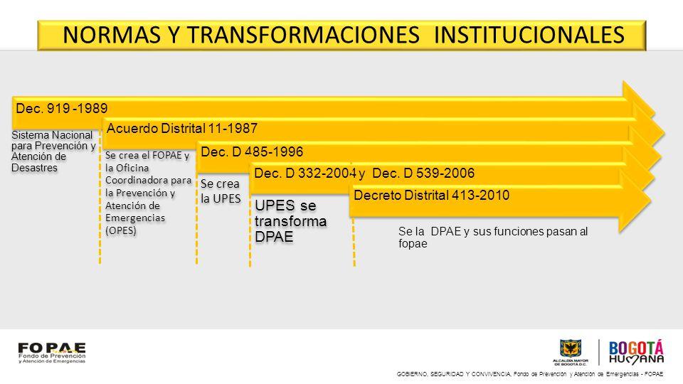 NORMAS Y TRANSFORMACIONES INSTITUCIONALES