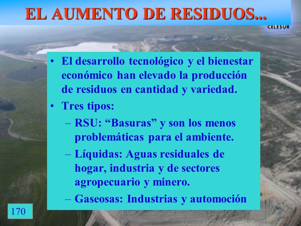 EL AUMENTO DE RESIDUOS...El desarrollo tecnológico y el bienestar económico han elevado la producción de residuos en cantidad y variedad.