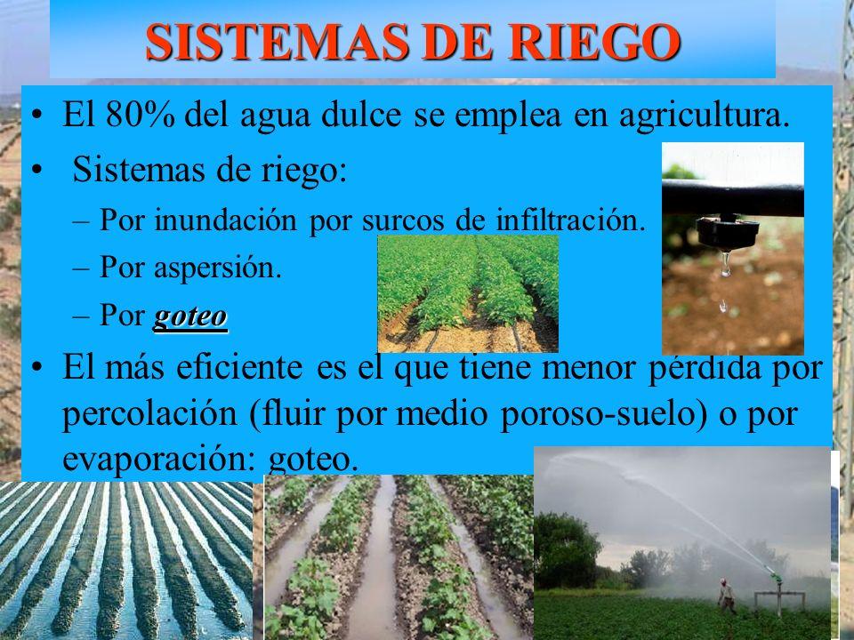 SISTEMAS DE RIEGO El 80% del agua dulce se emplea en agricultura.