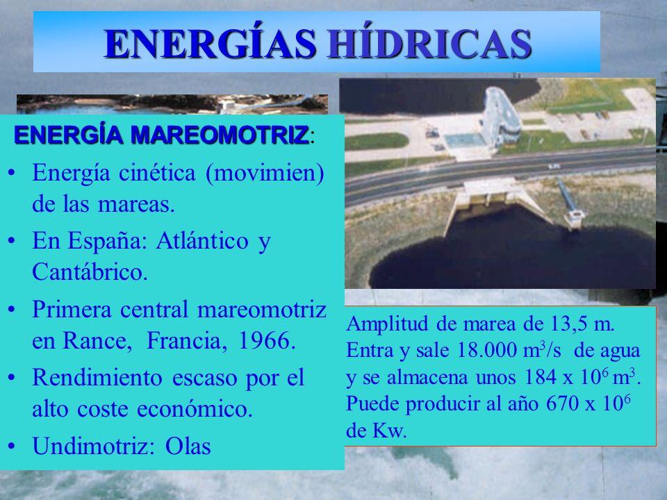 ENERGÍAS HÍDRICAS ENERGÍA MAREOMOTRIZ: