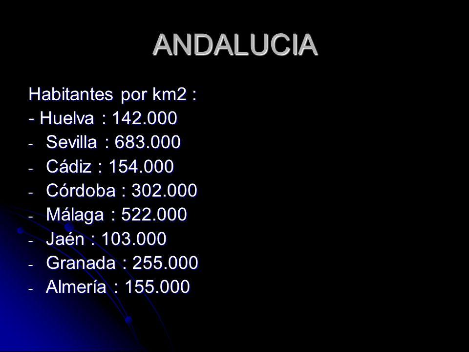 ANDALUCIA Habitantes por km2 : - Huelva : 142.000 Sevilla : 683.000