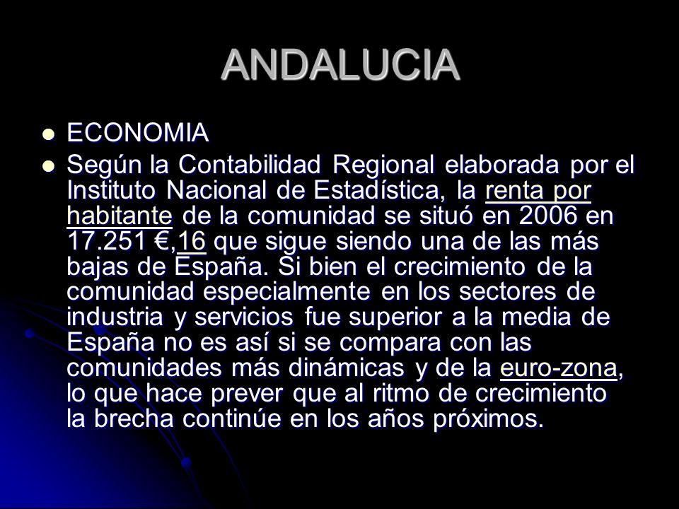 ANDALUCIA ECONOMIA.