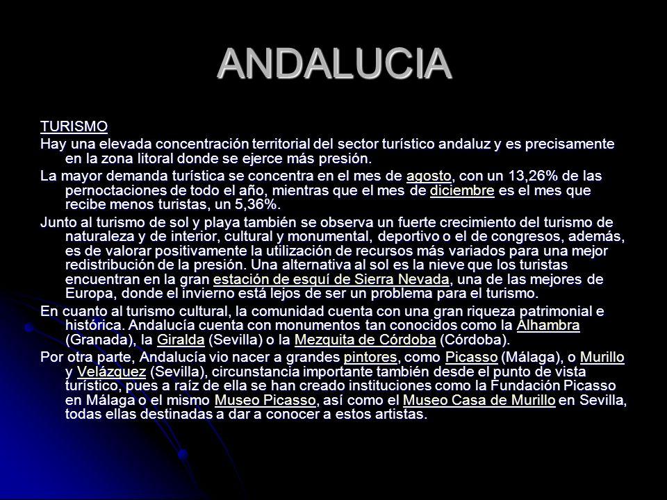 ANDALUCIA TURISMO.