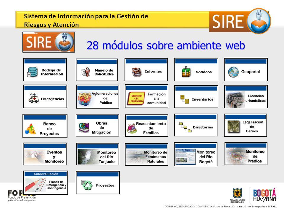 28 módulos sobre ambiente web
