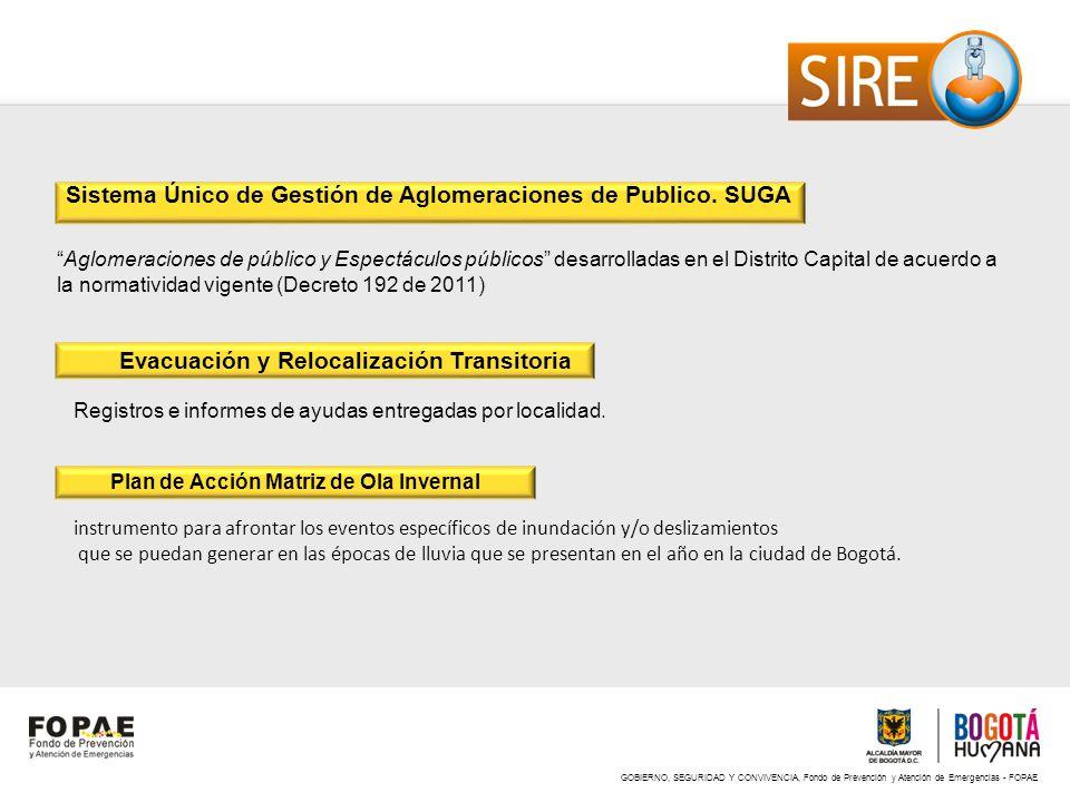 Sistema Único de Gestión de Aglomeraciones de Publico. SUGA