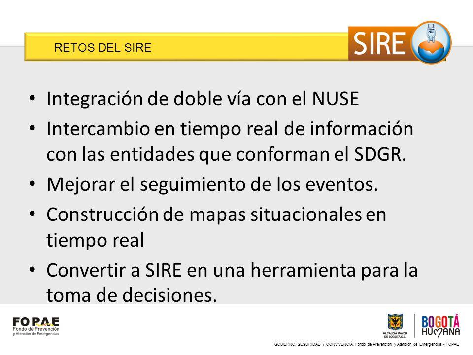 Integración de doble vía con el NUSE