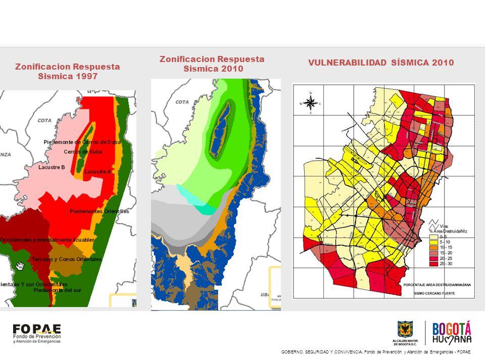 Zonificacion Respuesta Sismica 2010 VULNERABILIDAD SÍSMICA 2010