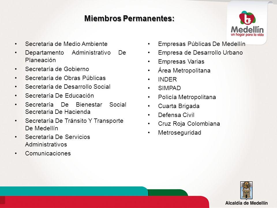 Miembros Permanentes: