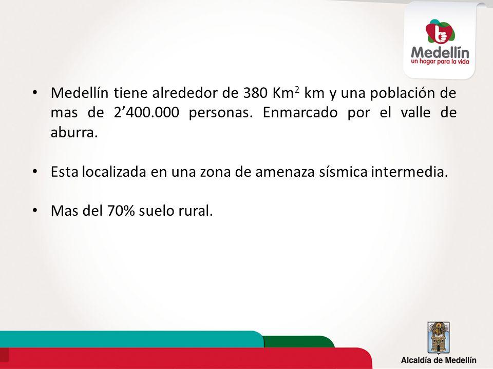 Medellín tiene alrededor de 380 Km2 km y una población de mas de 2'400