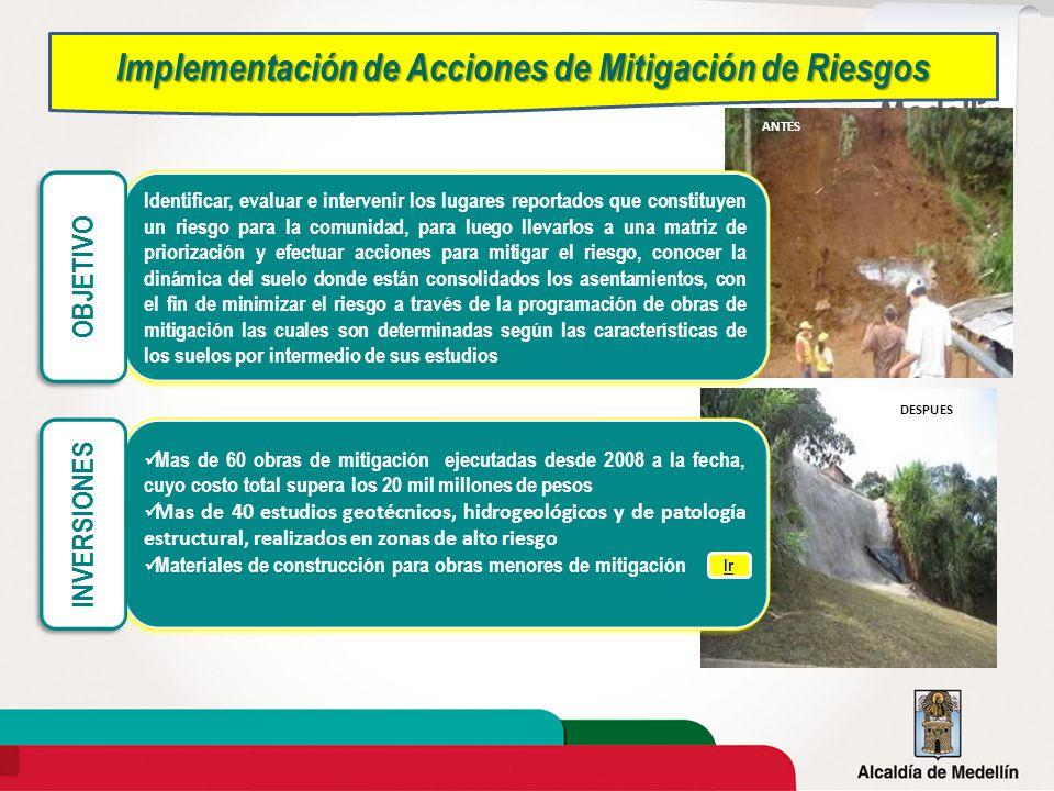 Implementación de Acciones de Mitigación de Riesgos