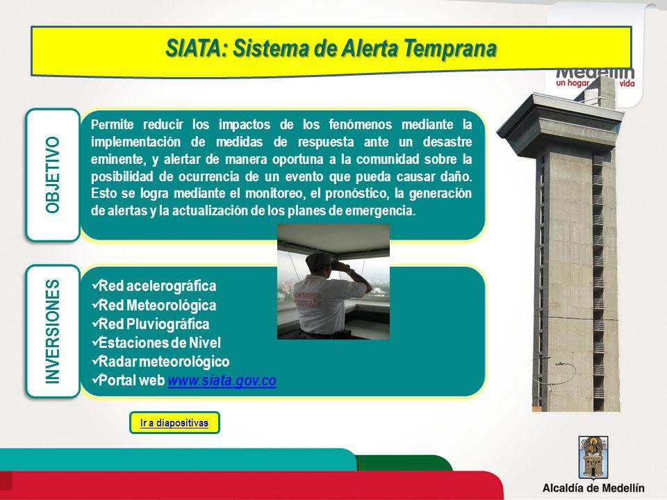 SIATA: Sistema de Alerta Temprana