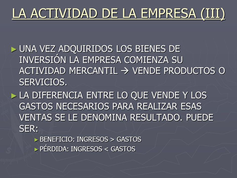 LA ACTIVIDAD DE LA EMPRESA (III)