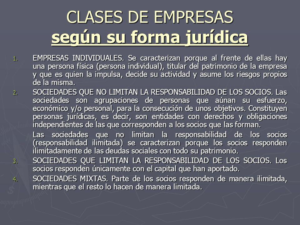 CLASES DE EMPRESAS según su forma jurídica