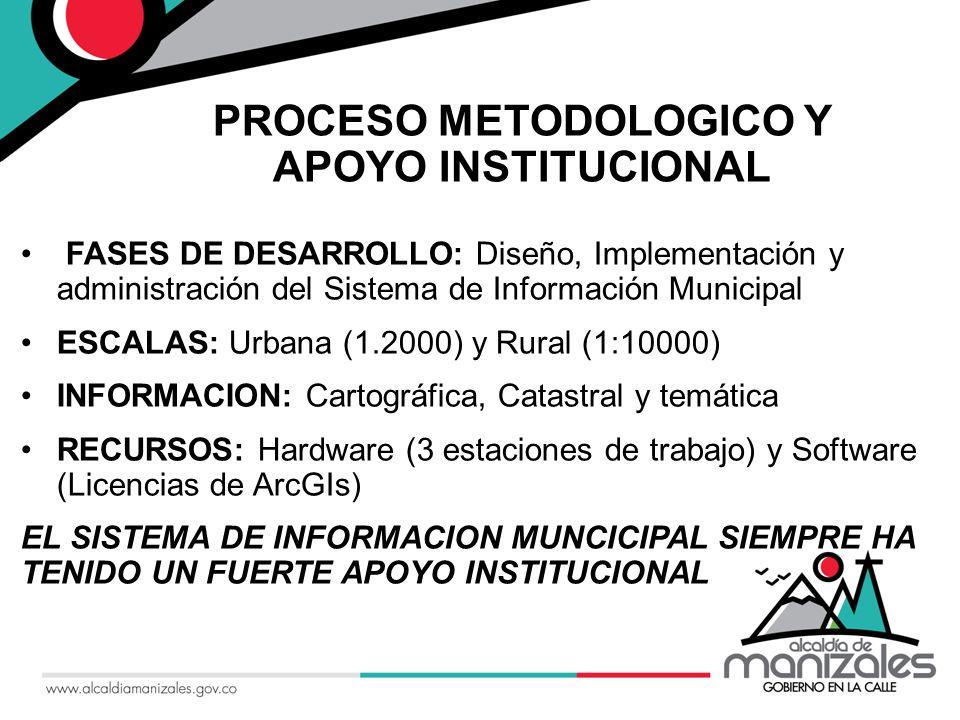 PROCESO METODOLOGICO Y APOYO INSTITUCIONAL