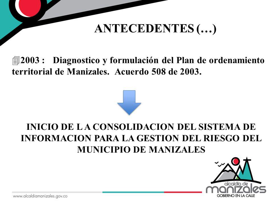 ANTECEDENTES (…) 2003 : Diagnostico y formulación del Plan de ordenamiento territorial de Manizales. Acuerdo 508 de 2003.