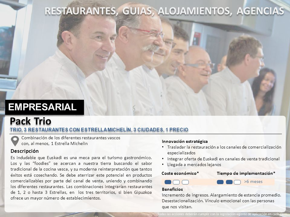 RESTAURANTES, GUIAS, ALOJAMIENTOS, AGENCIAS