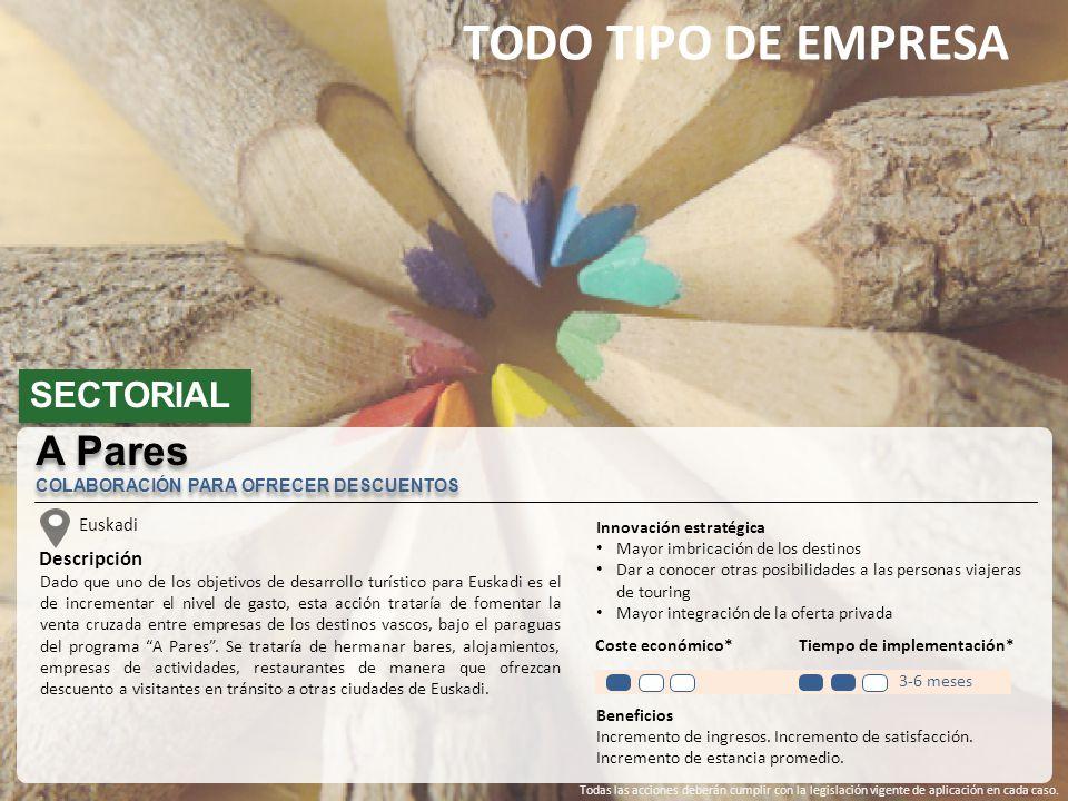 TODO TIPO DE EMPRESA A Pares SECTORIAL Descripción Euskadi