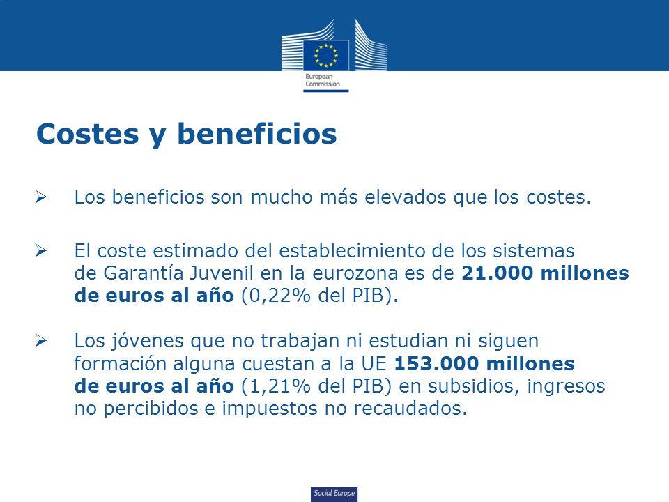 Costes y beneficios  Los beneficios son mucho más elevados que los costes.