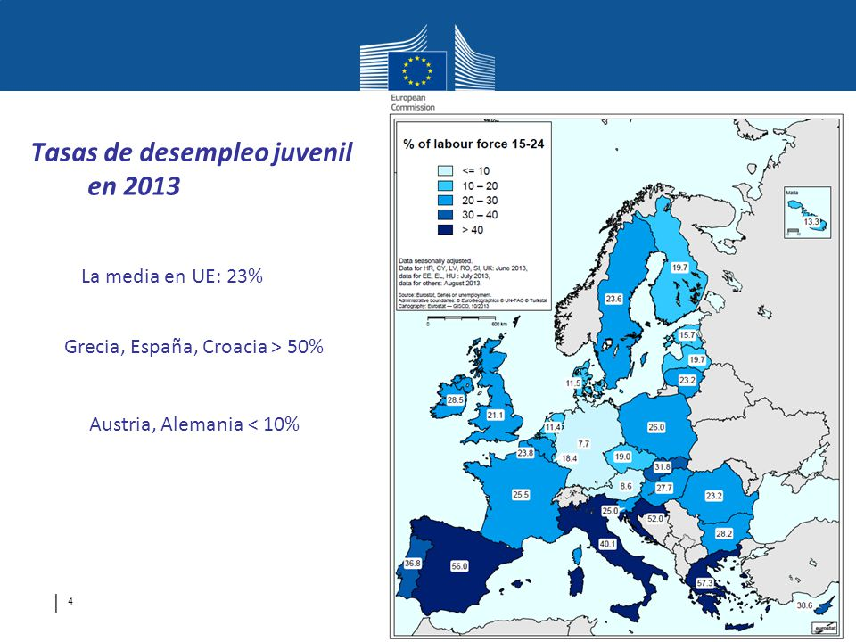 Tasas de desempleo juvenil en 2013