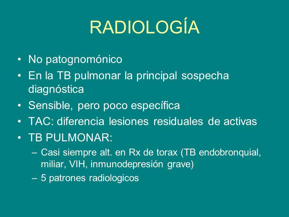 RADIOLOGÍA No patognomónico