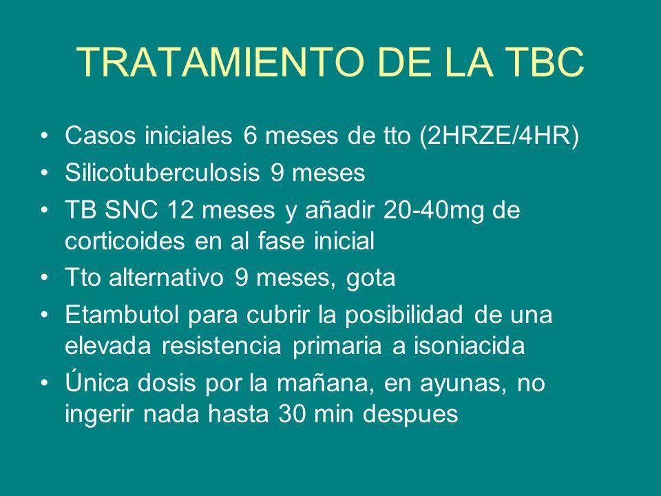 TRATAMIENTO DE LA TBC Casos iniciales 6 meses de tto (2HRZE/4HR)