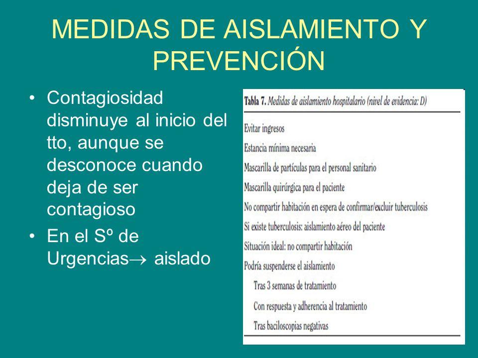 MEDIDAS DE AISLAMIENTO Y PREVENCIÓN