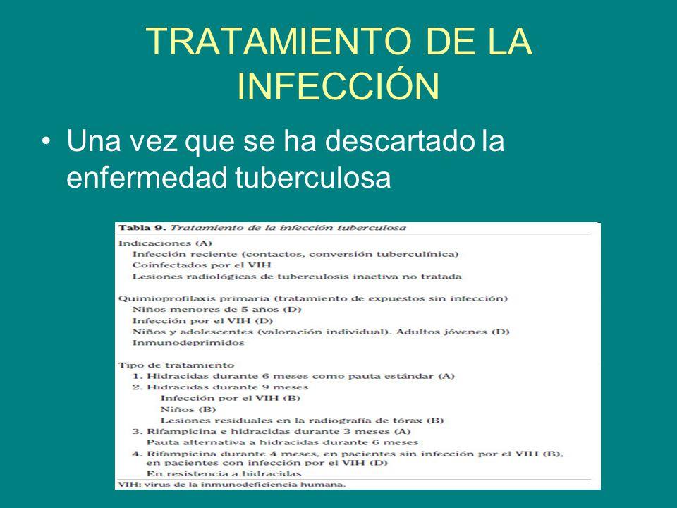 TRATAMIENTO DE LA INFECCIÓN