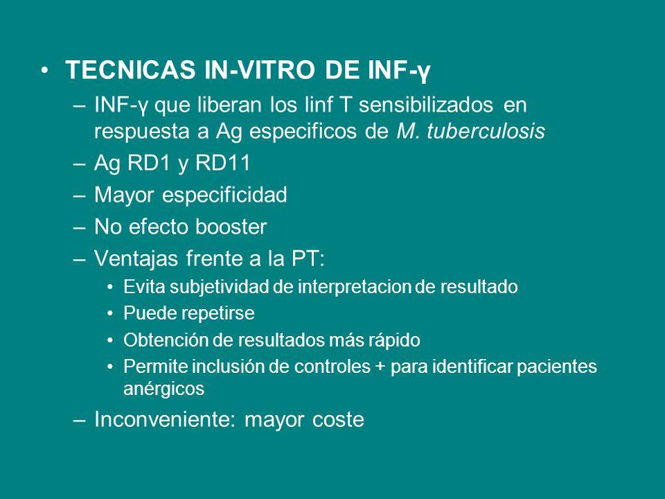 TECNICAS IN-VITRO DE INF-γ