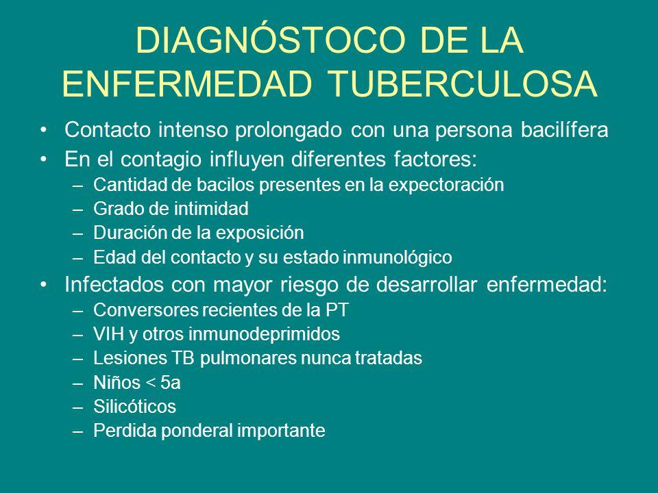 DIAGNÓSTOCO DE LA ENFERMEDAD TUBERCULOSA