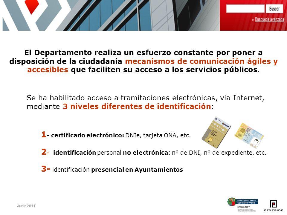 1- certificado electrónico: DNIe, tarjeta ONA, etc.