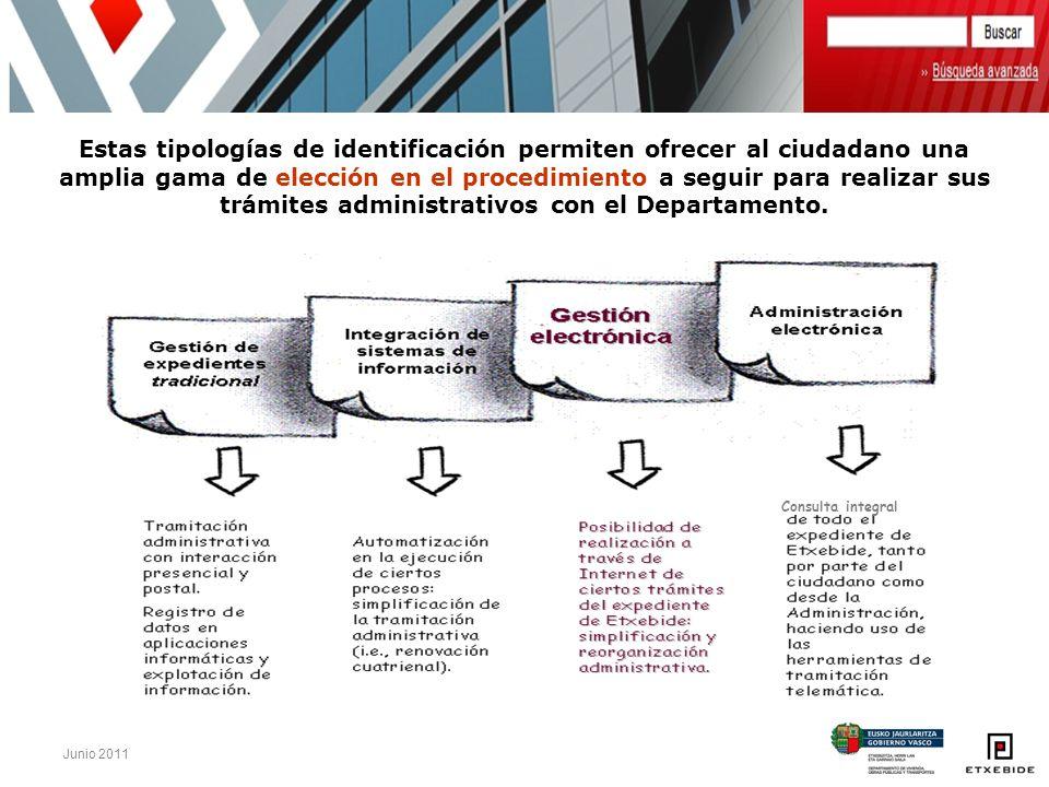Estas tipologías de identificación permiten ofrecer al ciudadano una amplia gama de elección en el procedimiento a seguir para realizar sus trámites administrativos con el Departamento.