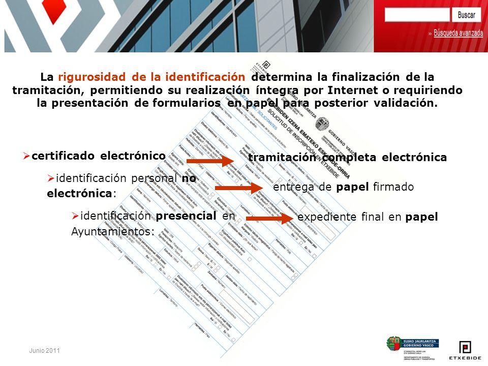 certificado electrónico identificación personal no electrónica:
