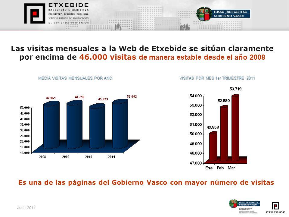 Es una de las páginas del Gobierno Vasco con mayor número de visitas