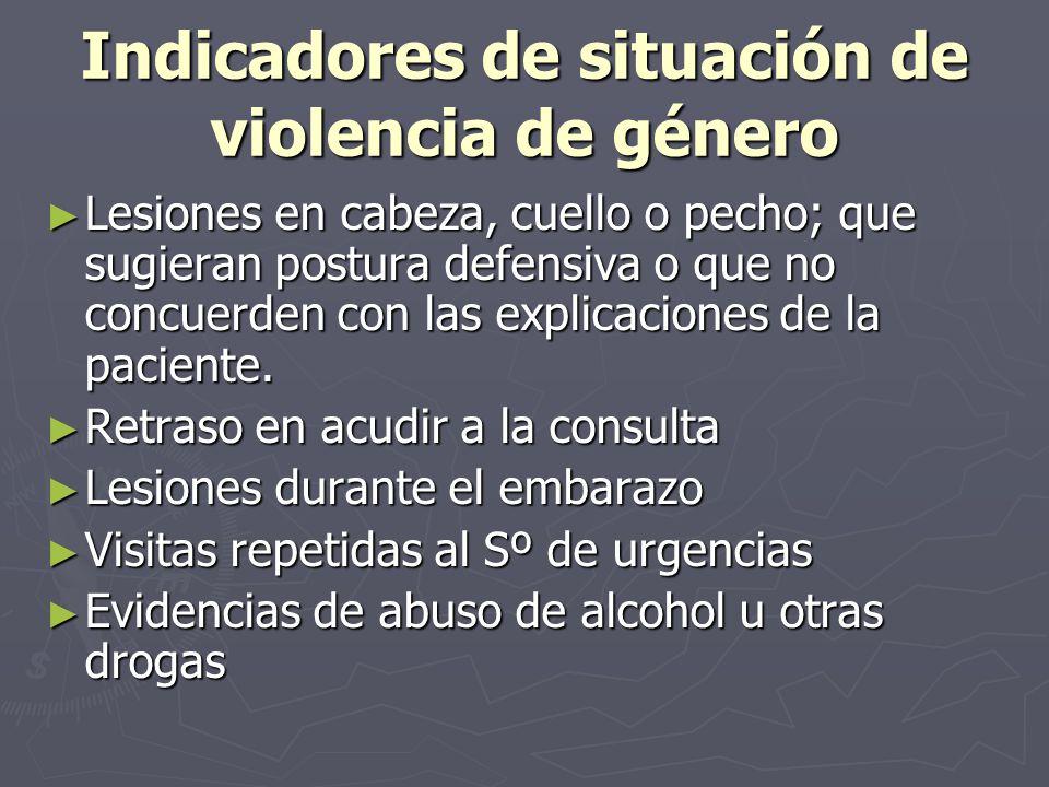 Indicadores de situación de violencia de género
