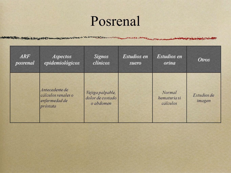 Posrenal ARF posrenal Aspectos epidemiológicos Signos clínicos